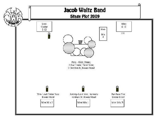Jacob waltz band for Stage plot template